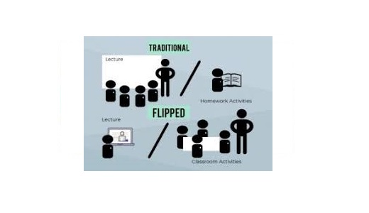 Flipped Classroom in Guinea's Teacher Training